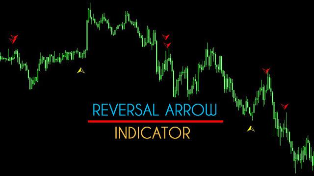 Indikator Sinyal Forex Akurat