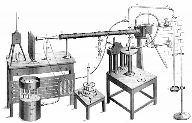 Explication de l'expérience de Tyndall sur les gaz à effet de serre