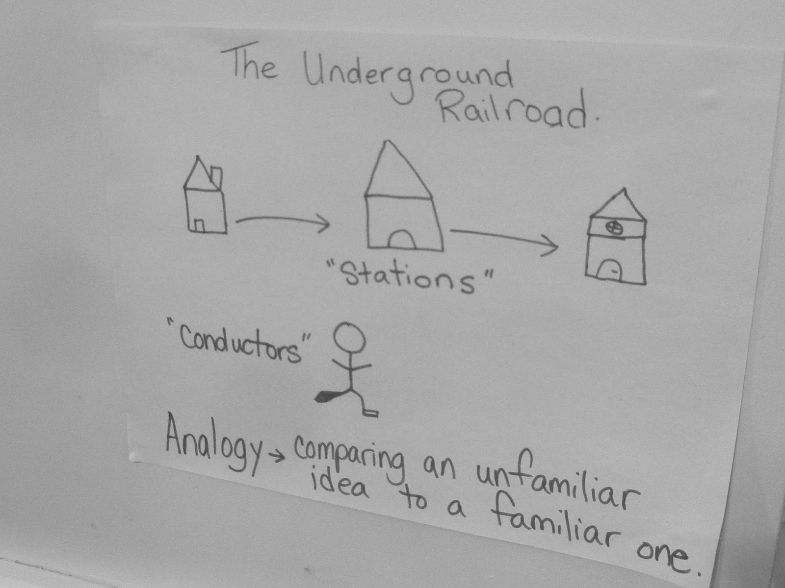 The Unplugged Family Follow The Drinking Gourd The Underground Railroad For Kids