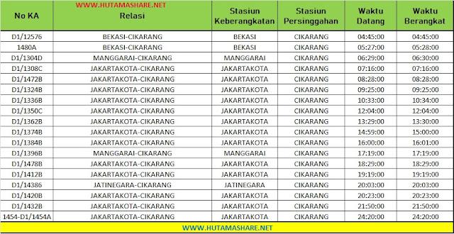 Jadwal Lengkap Kereta Api KRL Commuterline Commuter Line Dari Stasiun Jakarta ke Stasiun Cikarang Terbaru 2019