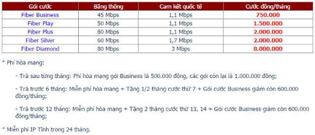 Lắp Mạng Internet FPT Phường Tân Khánh 3