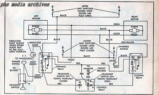 tech files: 196-1967 dodge charger hidden headlamp system | phscollectorcarworld 1966 charger wiring diagram 7 best images of 1966 mustang wiring diagram manual 1967 ford