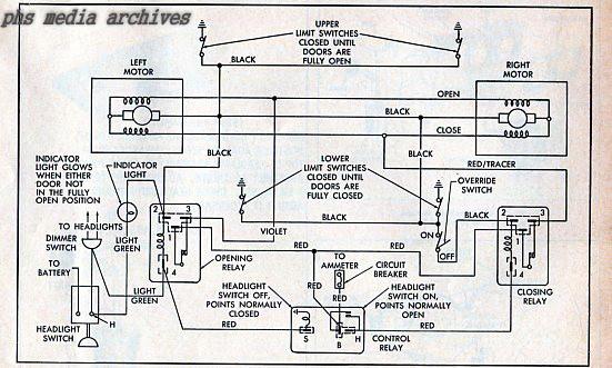 Tech Files: 1961967 Dodge Charger Hidden Headlamp System