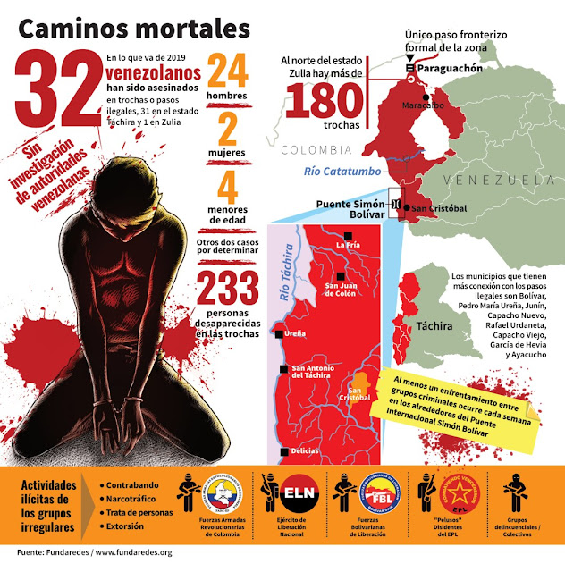 """FRONTERA: FundaRedes:""""Crímenes y actividades ilegales continúan suscitándose en  las trochas fronterizas"""""""