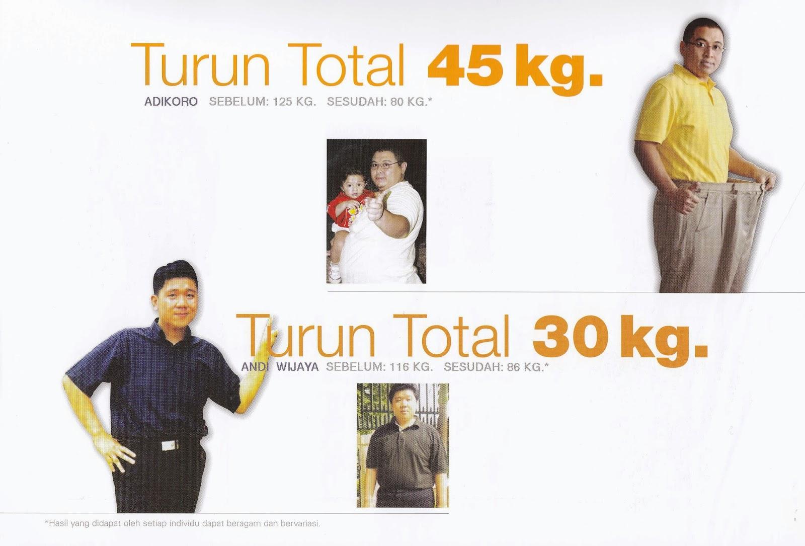 Cara Diet Yang Sehat Untuk Remaja, Cara Diet Yang Sehat Dan Cepat, Cara Diet Yang Sehat Dan Alami, Cara Diet Yang Sehat Dan Benar, Cara Diet Yang Sehat Tanpa Olahraga,