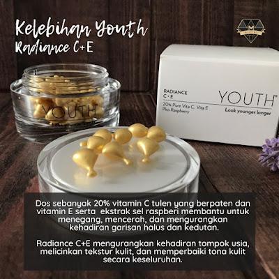 Kelebihan Setiap Produk Youth Shaklee