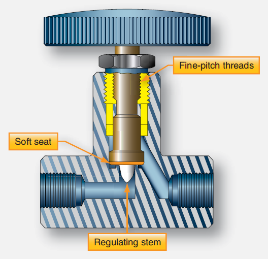 Aircraft Oxygen Systems and Components   Aircraft Systems