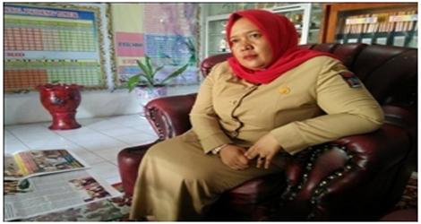 Tety Safona, M.Pd Kepsek Sdn 22 Andalas Padang: Program Ungulan Penanaman Karakter Pada Anak Dengan Mecintai Tanah Air