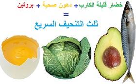 تنحيف سريع عبر تناول البروتين ، الخضار و الدهون