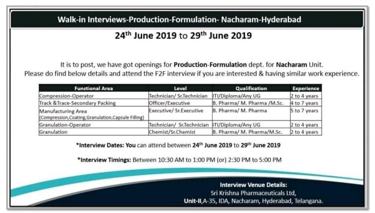 M.pharma jobs for freshers in bangalore dating