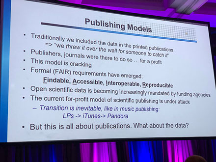 The FAIR model is increasing in popularity   (Source: Alex Szalay at 233rd AAS meeting)