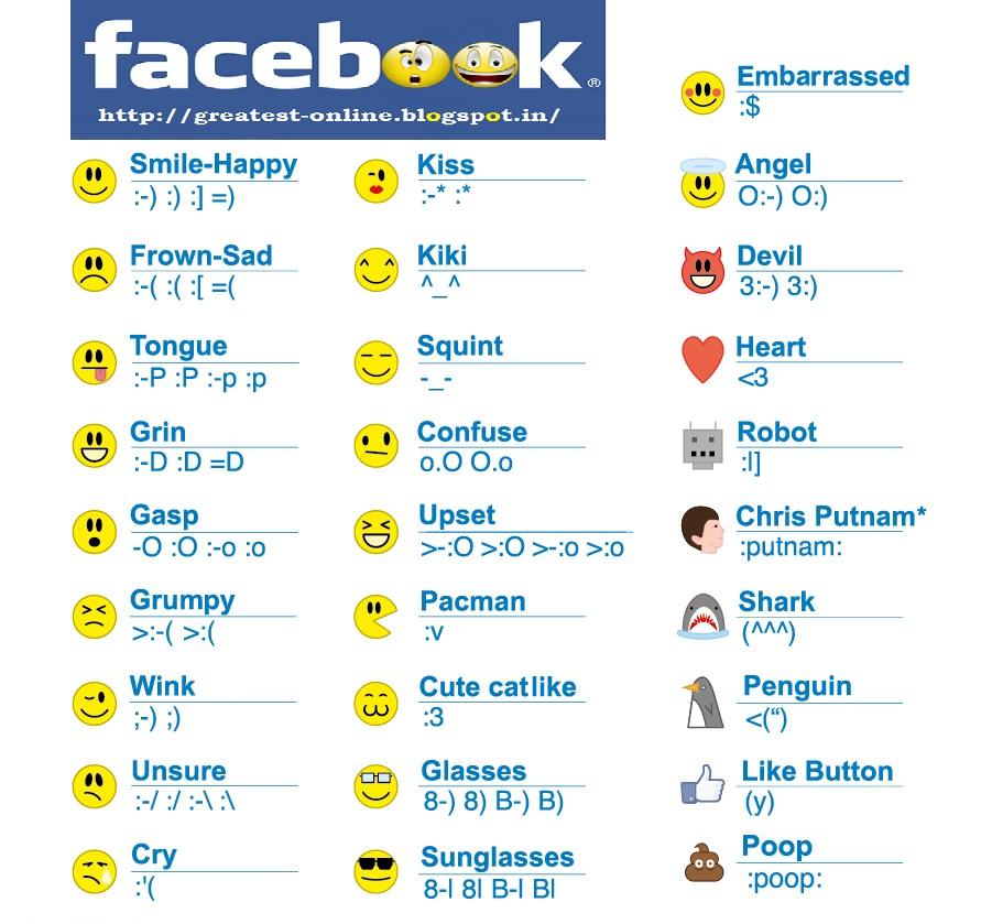 Message Emoticons