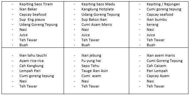 menu makanan kuliner khas bangka belitung tour