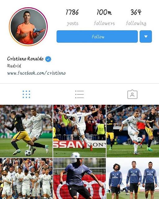 Milestone! Cristiano Ronaldo becomes first man to reach 100million followers on the Gram