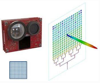 bentuk sensor LiDAR pada mobil otonom