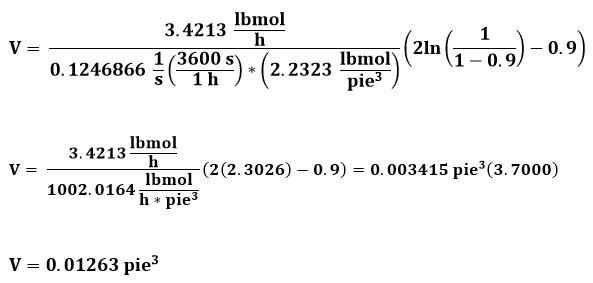 Resolución del volumen del reactor de flujo pistón o PFR del ejemplo 2