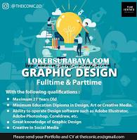 Surabaya Job Fair at The Iconic Eo August 2020
