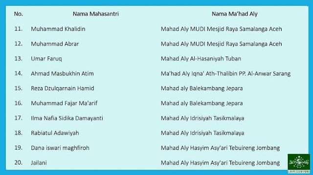 Dua Mahasantri Ma'had Aly MUDI Lulus Seleksi PPWK di Bogor