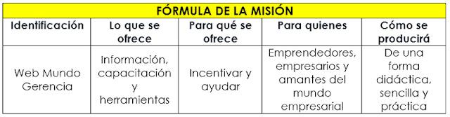 mision-empresarial