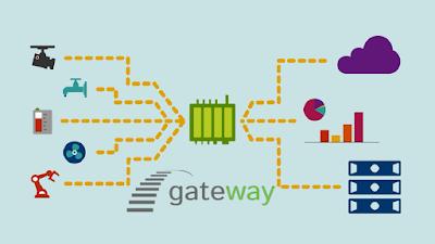 Pengertian Fungsi dan Keuntungan Kerugian Gateway (Jarkom) - Belajarkuh