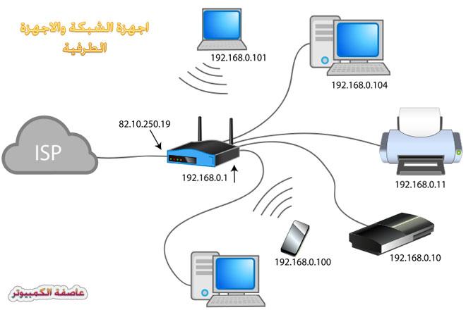 الشبكة المحلية