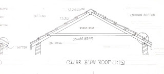 Collar beam roof or collar tie roof....upto 5.0 m