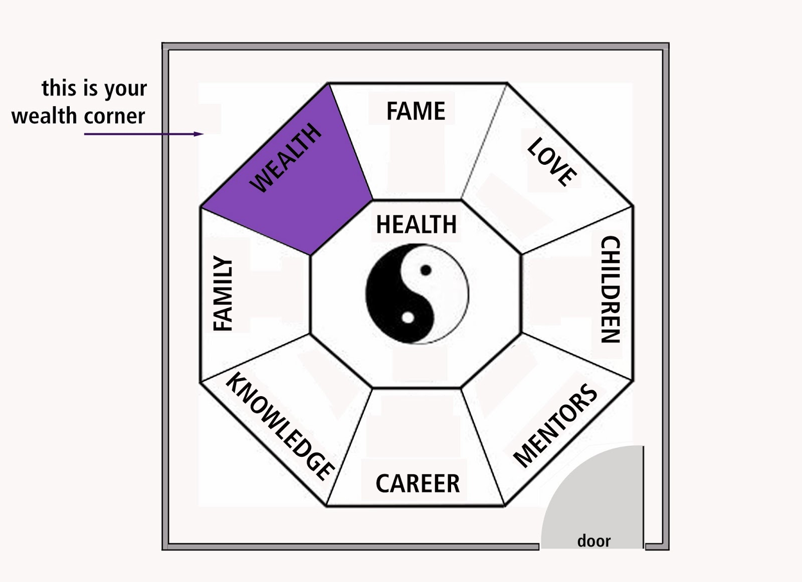 Fengh Shui Journey To Contentment Feng Shui And Home Office Layout