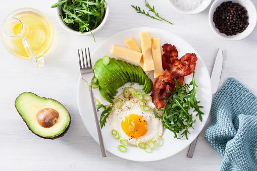 Dieting For Success Making It Happen