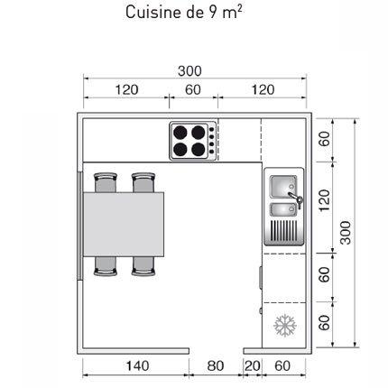 Cocinas Cuadradas Distribucin De La Cocina With Cocinas