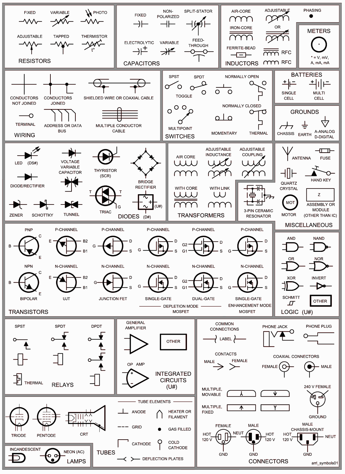 Schematic Symbols For Electronics And Electrical