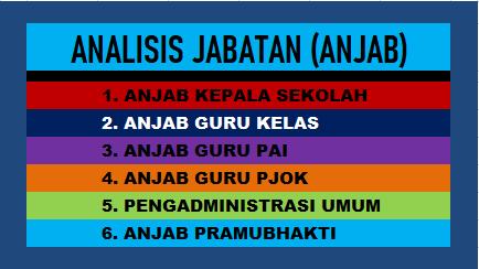 ANJAB dan ABK PNS/ASN