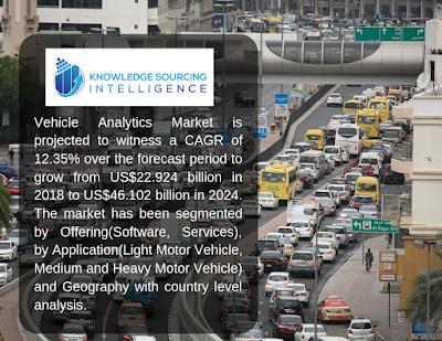 Vehicle Analytics Market size Analysis