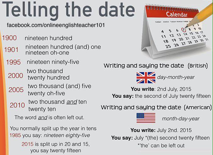 how to ask for a date in english