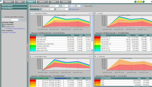 Лучшие анализаторы Netflow  ~ Eugeneer's Digital Cloud World