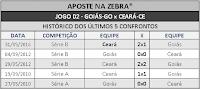 LOTECA 718 - HISTÓRICO JOGO 02