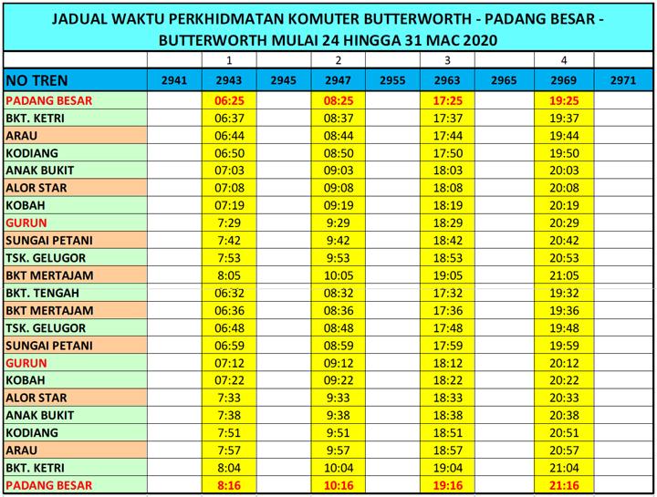 Jadual Perjalanan Tren Komuter Butterworth - Padang Besar - Butterworth (PKP)
