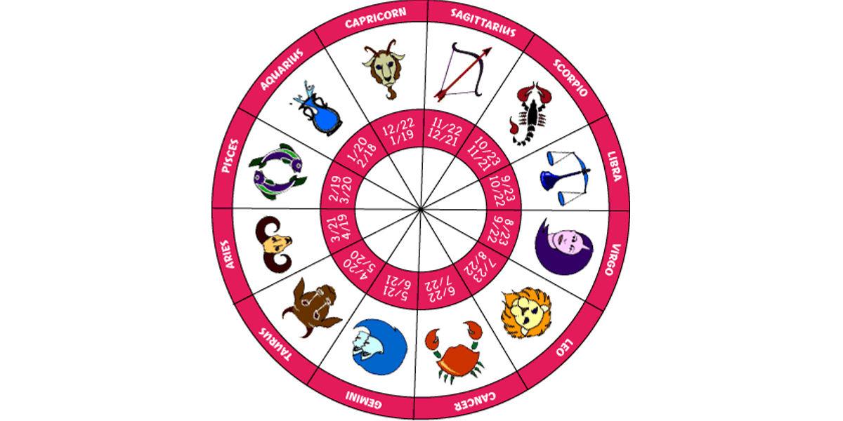 Horoskopi ditor, e shtunë 12 nëntor 2016