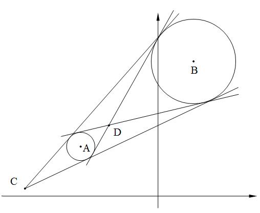 數學恐龍研究室: 給定兩圓心座標與半徑得公切線交點