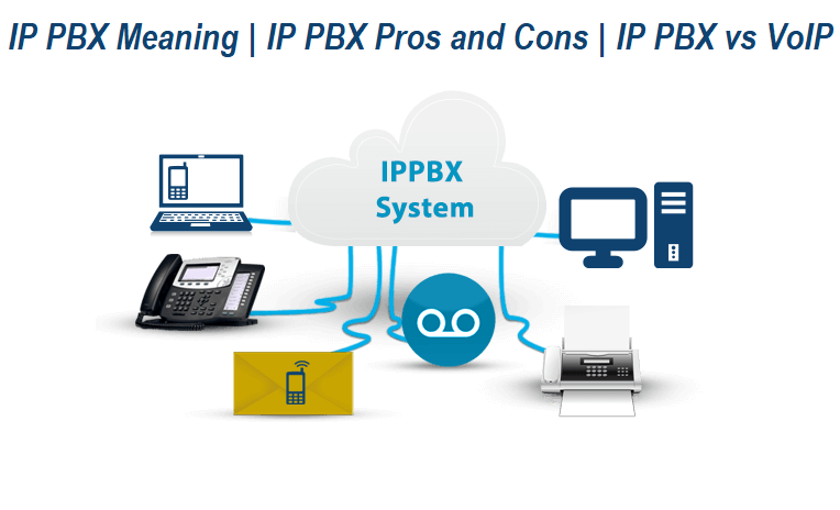 IP PBX Meaning
