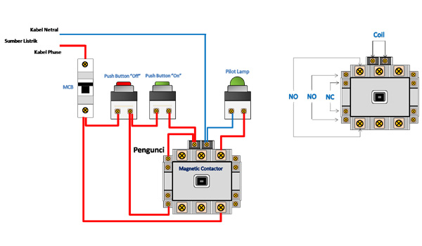 Mengenal cara kerja magnetic Contactor (Kontaktor), Pengunci dan Terminal NO, NC