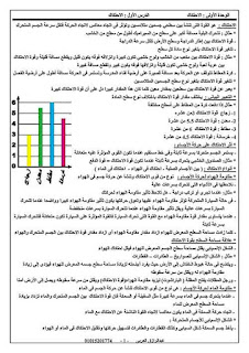 مذكرة النخبة في شرح وامتحانات العلوم للصف الخامس الابتدائي الترم الثاني
