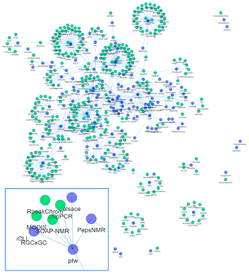 """new paper: """"The metaRbolomics Toolbox in Bioconductor and beyond"""""""