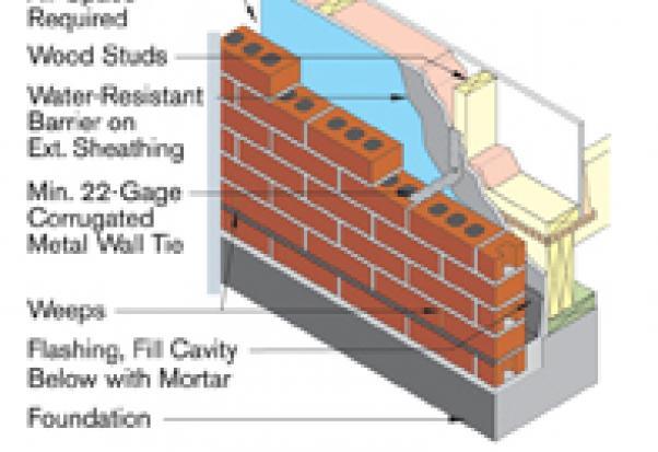 Brick Vector Picture Brick Veneers