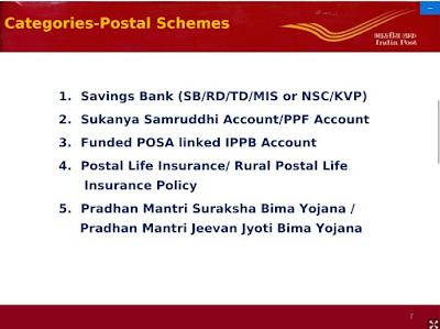 List-of-Five-Star-Scheme