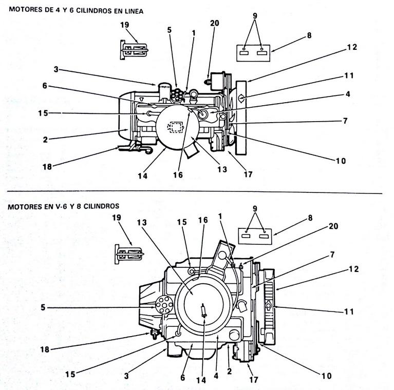 Manual de Mantenimiento y Reparación del Auto
