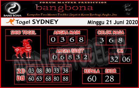 Prediksi Sydney Bang Bona Minggu 21 Juni 2020