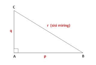 mencari sisi segitiga siku-siku