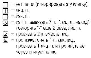 opisanie-vyazaniya