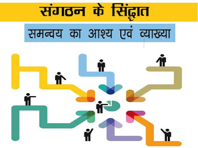 संगठन के सिद्धान्त- 01 समन्वय    समन्वय से आशय Coordination Explanation in Hindi