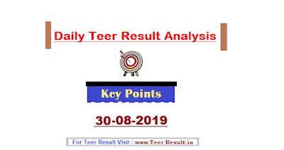Shillong , Khanapara and Juwai teer results 30 August 2019 and analysis